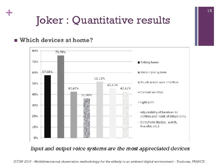 + 15 Joker : Quantitative results n Which devices at home? Input and output