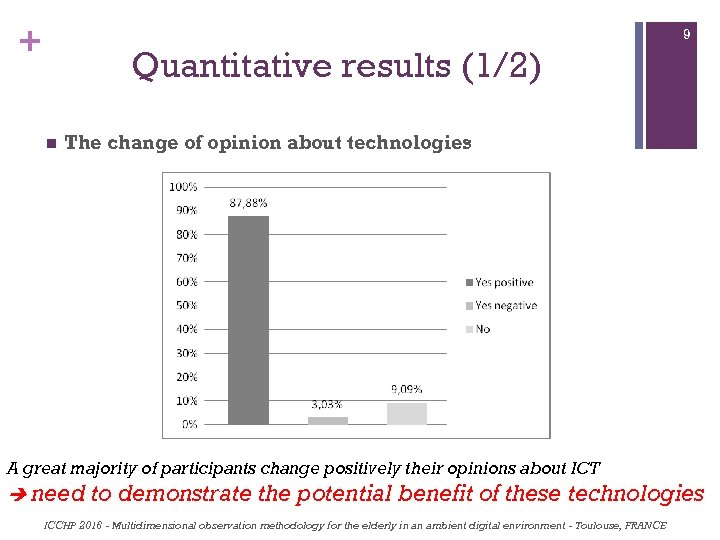 + 9 Quantitative results (1/2) n The change of opinion about technologies A great