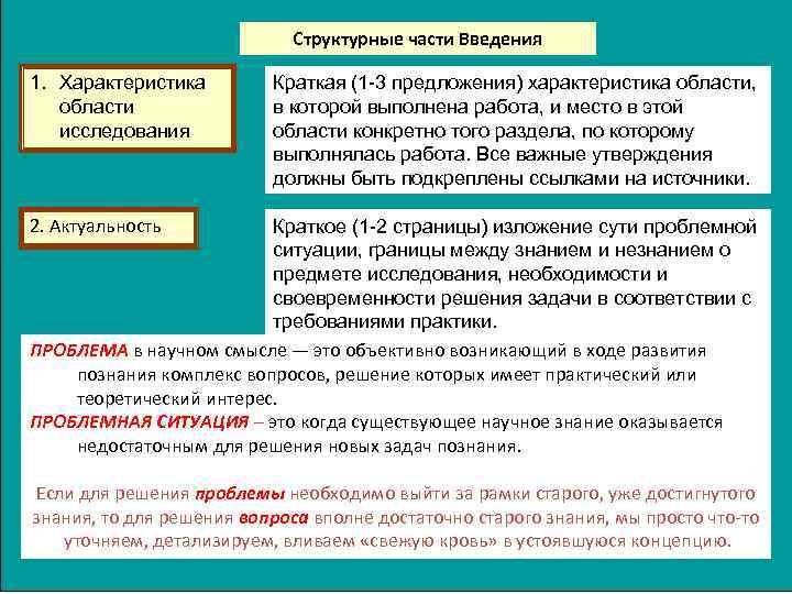 Структурные части Введения 1. Характеристика области исследования Краткая (1 -3 предложения) характеристика области, в