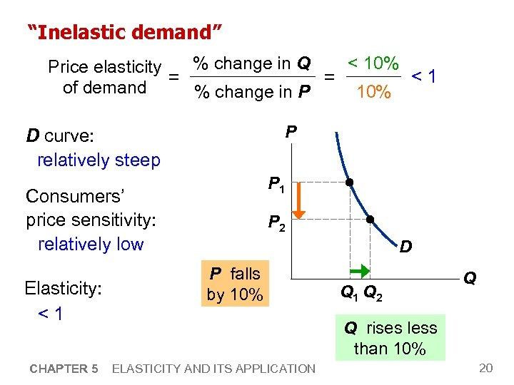 """Inelastic demand"" < 10% % change in Q Price elasticity <1 = = of"