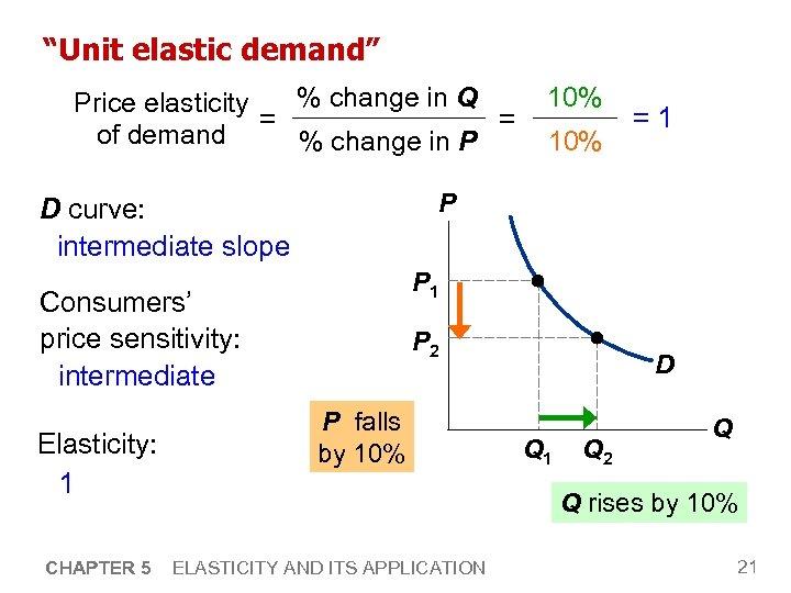 """""""Unit elastic demand"""" % change in Q Price elasticity = = of demand %"""
