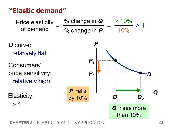 """Elastic demand"" > 10% % change in Q Price elasticity >1 = = of"
