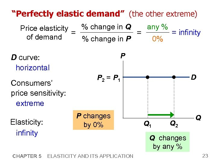 """Perfectly elastic demand"" (the other extreme) any % % change in Q Price elasticity"