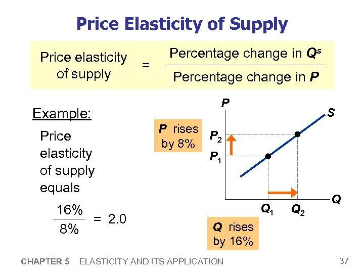 Price Elasticity of Supply Price elasticity of supply Example: Price elasticity of supply equals