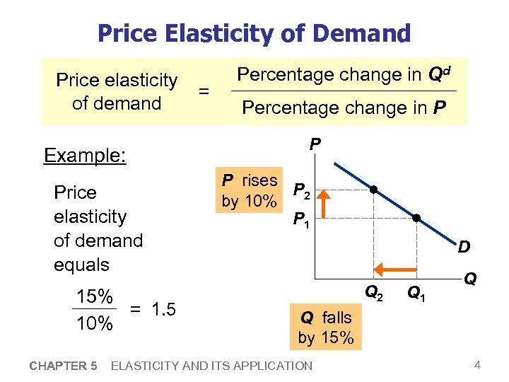 Price Elasticity of Demand Price elasticity of demand Example: Price elasticity of demand equals