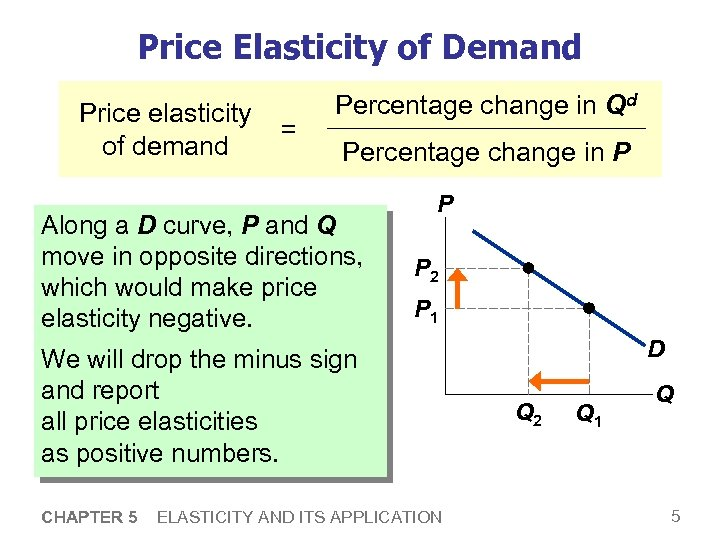 Price Elasticity of Demand Price elasticity of demand = Percentage change in Qd Percentage