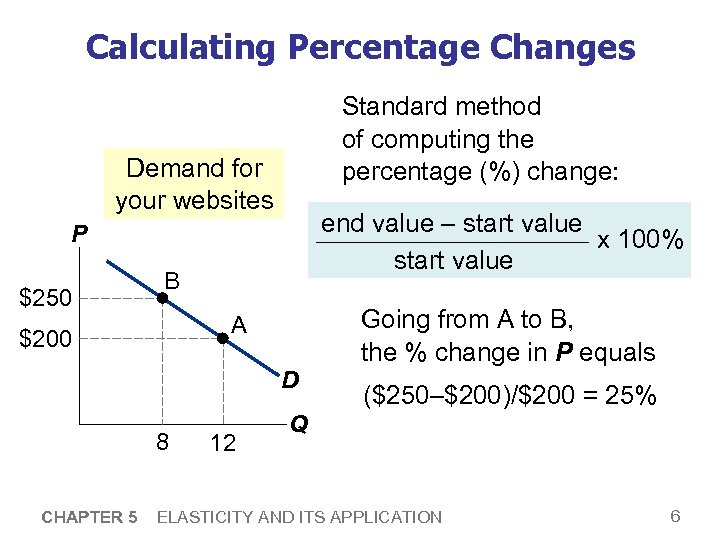 Calculating Percentage Changes Standard method of computing the percentage (%) change: Demand for your