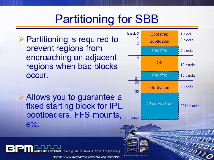 Partitioning for SBB Ø Partitioning is required to prevent regions from encroaching on adjacent