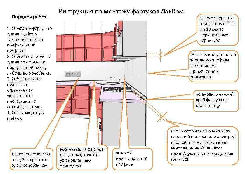 Порядок работ: Инструкция по монтажу фартуков Лак. Ком 1. Отмерить фартук по длине с