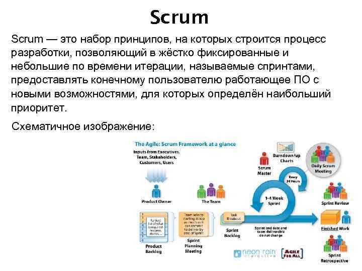 Scrum — это набор принципов, на которых строится процесс разработки, позволяющий в жёстко фиксированные