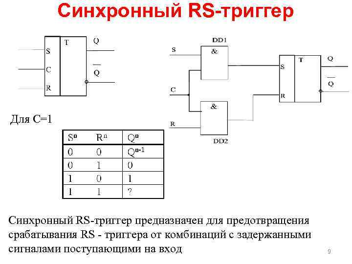 Rs триггер своими руками 49