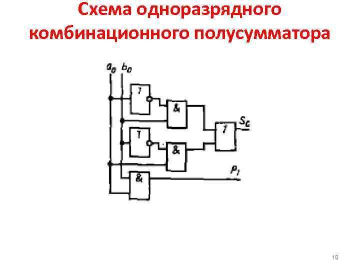 Схема одноразрядного комбинационного полусумматора 10