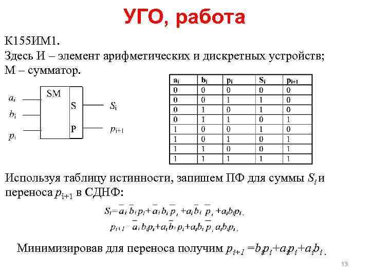 УГО, работа К 155 ИМ 1. Здесь И – элемент арифметических и дискретных устройств;