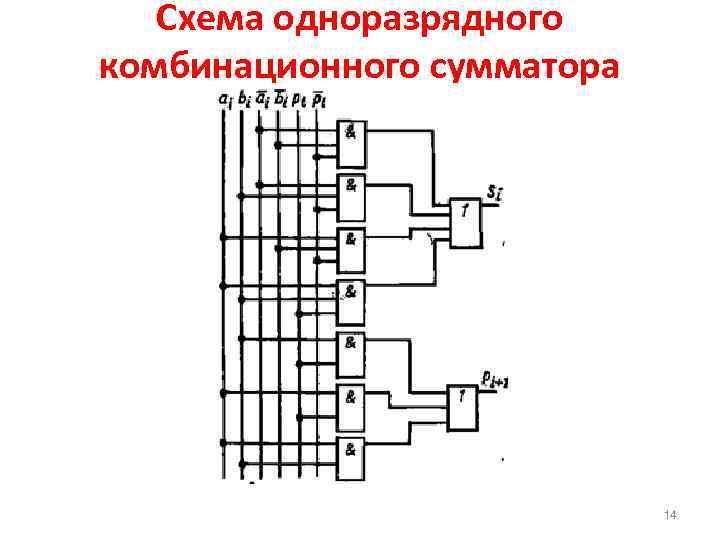 Схема одноразрядного комбинационного сумматора 14