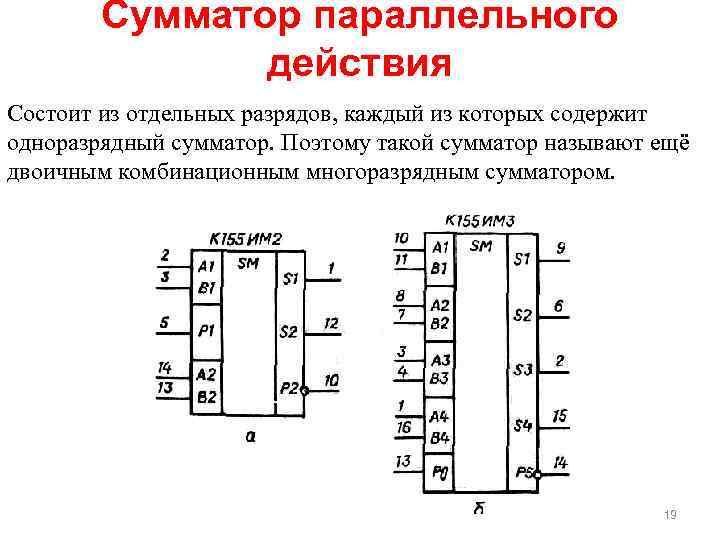 Сумматор параллельного действия Состоит из отдельных разрядов, каждый из которых содержит одноразрядный сумматор. Поэтому