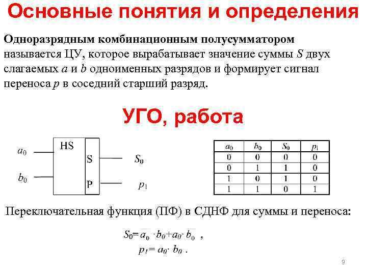 Основные понятия и определения Одноразрядным комбинационным полусумматором называется ЦУ, которое вырабатывает значение суммы S