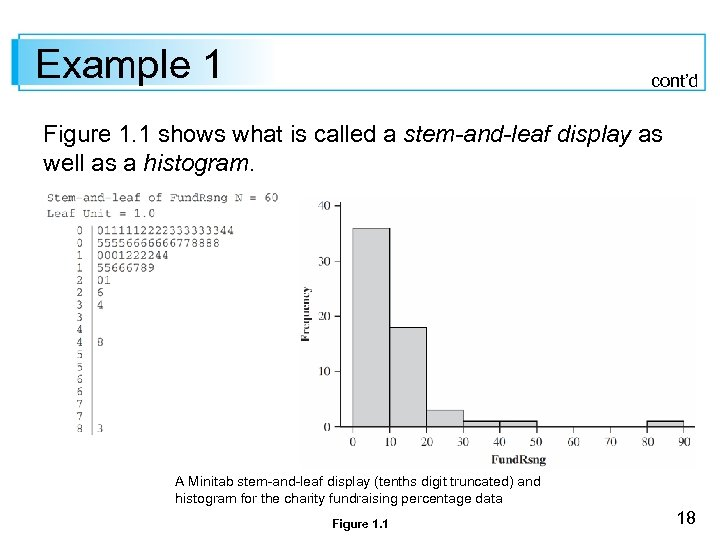 Example 1 cont'd Figure 1. 1 shows what is called a stem-and-leaf display as