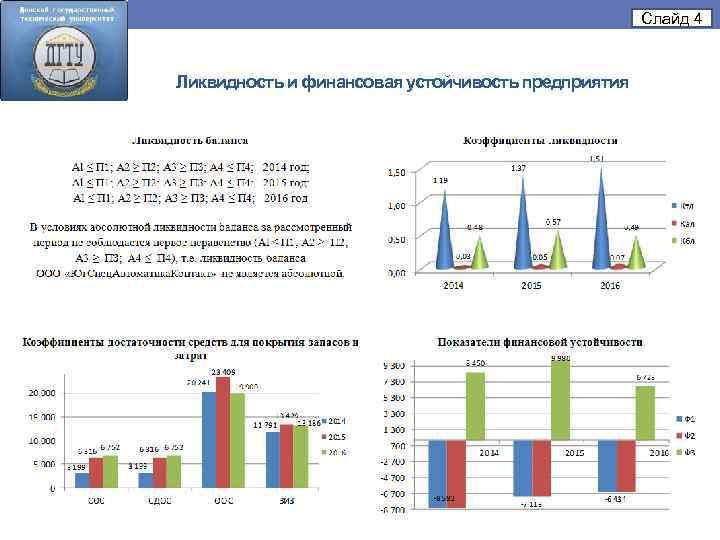 Слайд 4 Ликвидность и финансовая устойчивость предприятия