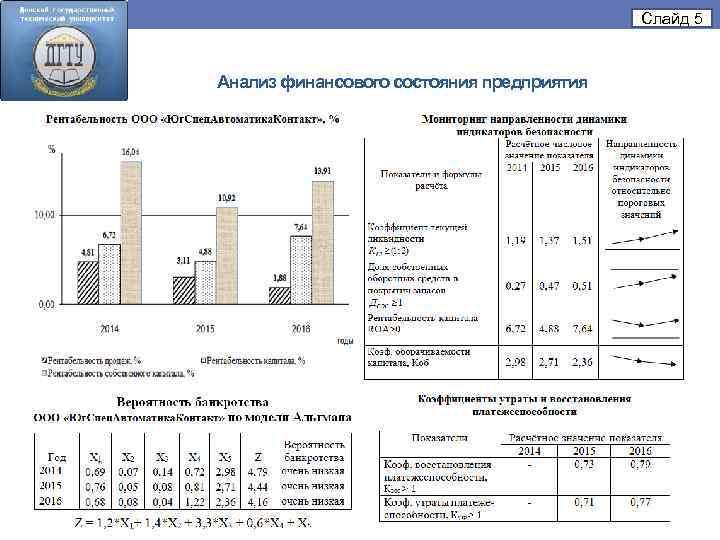 Слайд 5 Анализ финансового состояния предприятия
