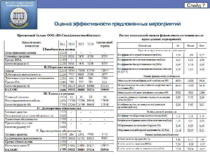 Слайд 7 Оценка эффективности предложенных мероприятий