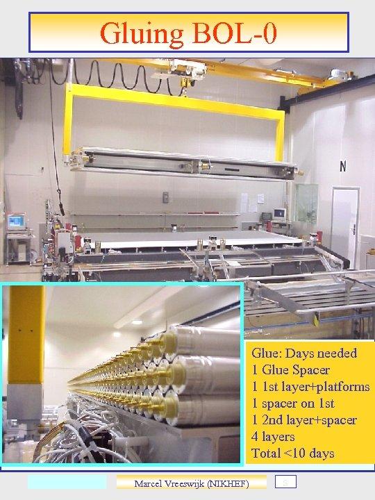 Gluing BOL-0 Glue: Days needed 1 Glue Spacer 1 1 st layer+platforms 1 spacer