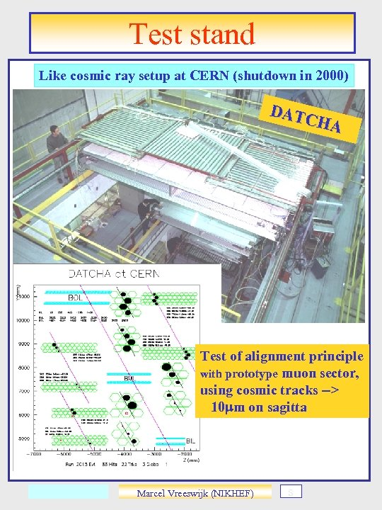 Test stand Like cosmic ray setup at CERN (shutdown in 2000) DAT CHA Test