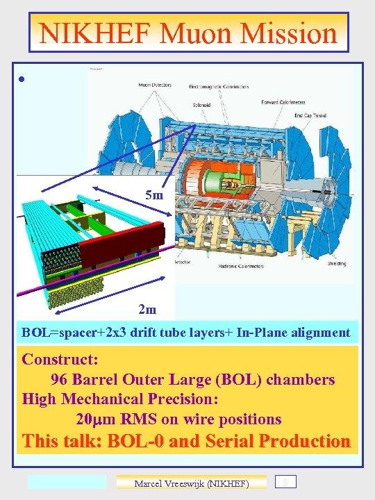 NIKHEF Muon Mission • 5 m 2 m BOL=spacer+2 x 3 drift tube layers+