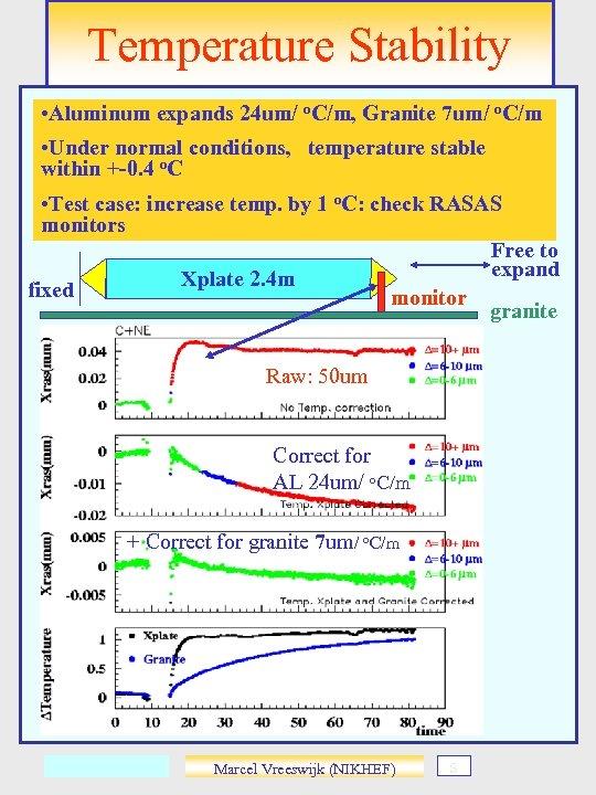 Temperature Stability • Aluminum expands 24 um/ o. C/m, Granite 7 um/ o. C/m