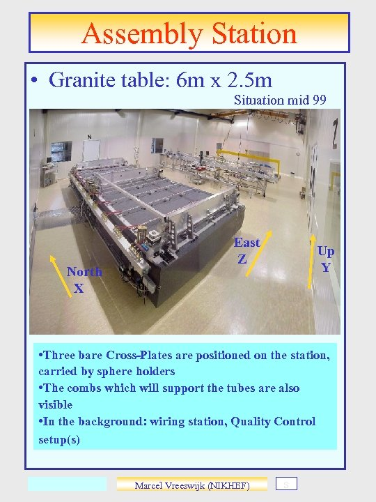 Assembly Station • Granite table: 6 m x 2. 5 m Situation mid 99
