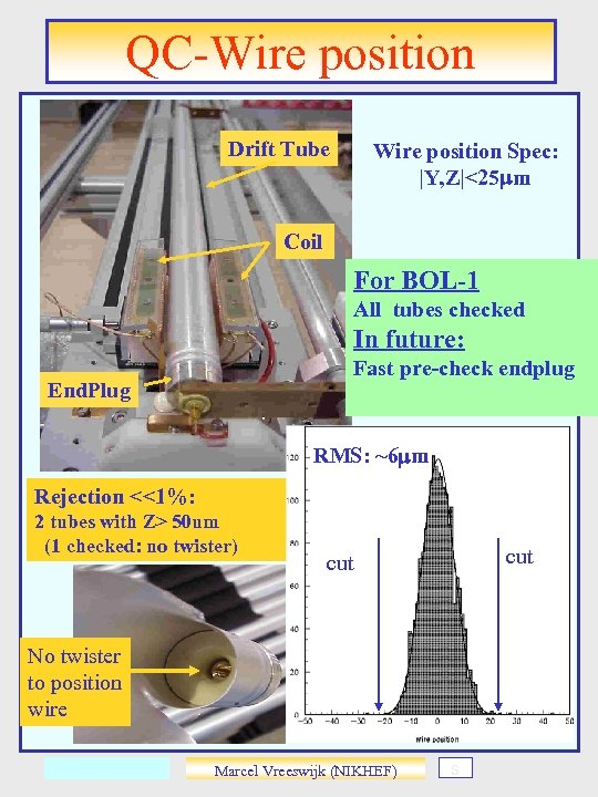 QC-Wire position Drift Tube Wire position Spec: |Y, Z|<25 mm Coil For BOL-1 All