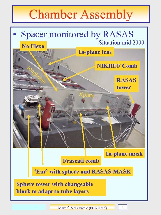 Chamber Assembly • Spacer monitored by RASAS No Flexo lo ng Situation mid 2000