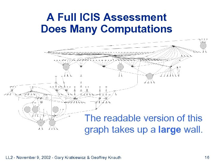 A Full ICIS Assessment Does Many Computations The readable version of this graph takes
