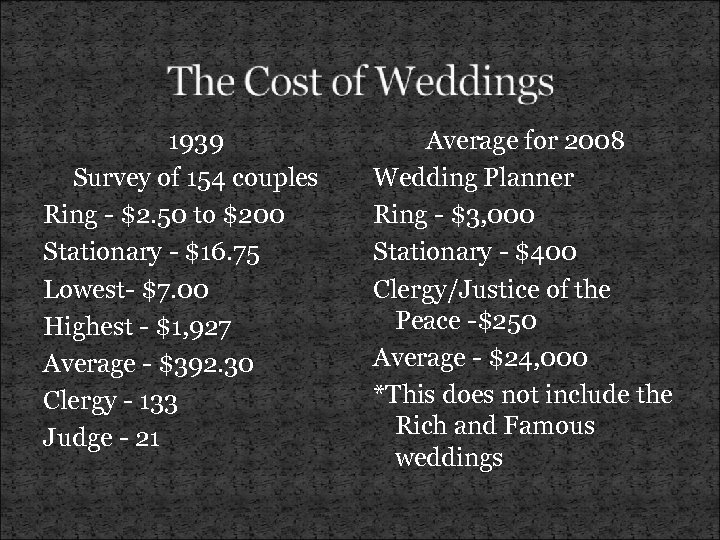1939 Survey of 154 couples Ring - $2. 50 to $200 Stationary - $16.