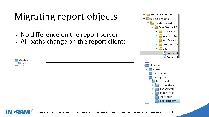 1405002 Migrating report objects ● ● No difference on the report server All paths