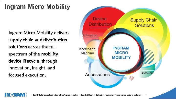 1405002 Ingram Micro Mobility delivers supply chain and distribution solutions across the full spectrum