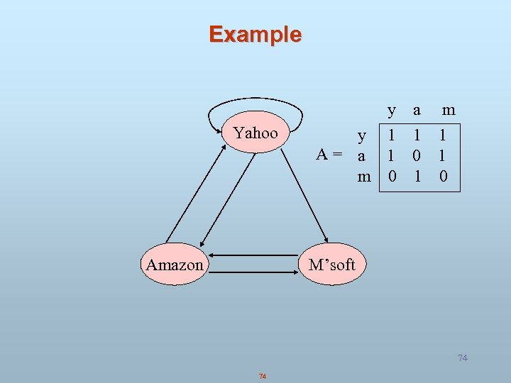 Example Yahoo Amazon y a m y 1 1 1 A= a 1 0