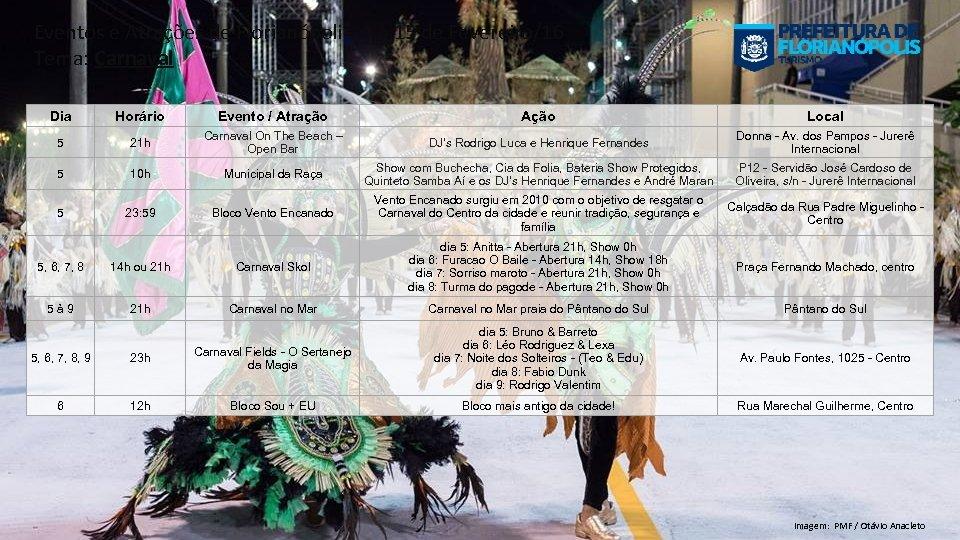 Eventos e Atrações de Florianópolis: 1 a 15 de Fevereiro/16 Tema: Carnaval Dia Horário