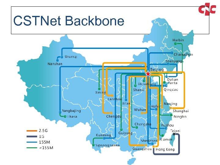CSTNet Backbone
