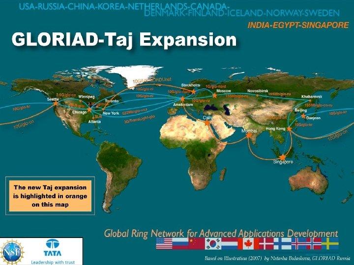 中美俄环球科教网络GLORIAD