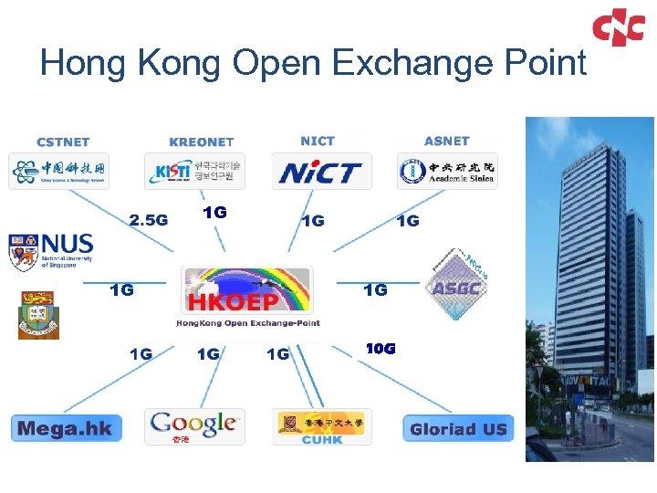 Hong Kong Open HKOEP连接情况 Exchange Point 1 G 1 G 1 G 10 G