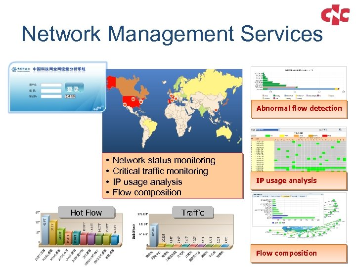 Network Management Services Abnormal flow detection • • Hot Flow Network status monitoring Critical
