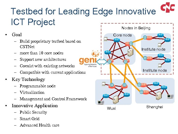 Testbed for Leading Edge Innovative ICT Project Nodes in Beijing • Goal Core node
