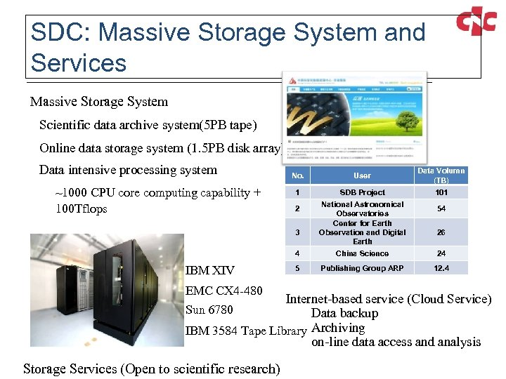 SDC: Massive Storage System and Services Massive Storage System Scientific data archive system(5 PB