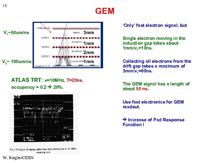 10 GEM 'Only' fast electron signal, but V 1~50 um/ns 3 mm 1 mm