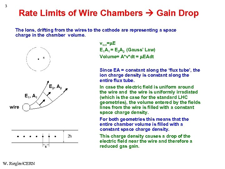 3 Rate Limits of Wire Chambers Gain Drop The Ions, drifting from the wires