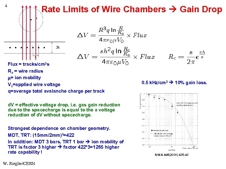 4 Rate Limits of Wire Chambers Gain Drop Flux = tracks/cm 2 s Ra