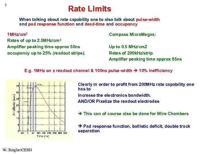 7 Rate Limits When talking about rate capability one to also talk about pulse-width