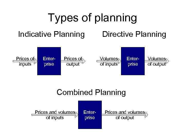 multiobjective planning of recloser based protection systems Path planning optimization typically looks to minimize the distance traversed from start to goal, yet many mobile robot applications call for additional path planning objectives, presenting a multiobjective optimization (moo) problem.