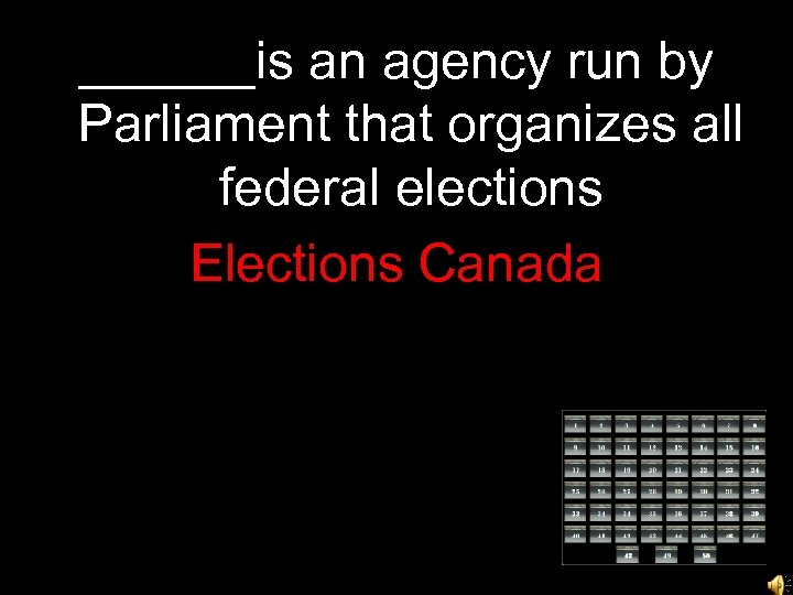 ______is an agency run by Parliament that organizes all federal elections Elections Canada