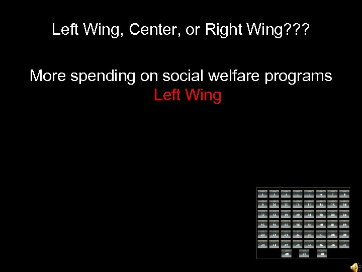 Left Wing, Center, or Right Wing? ? ? More spending on social welfare programs